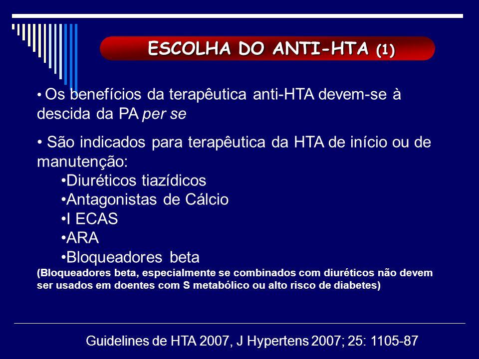 ESCOLHA DO ANTI-HTA (1) Os benefícios da terapêutica anti-HTA devem-se à descida da PA per se.