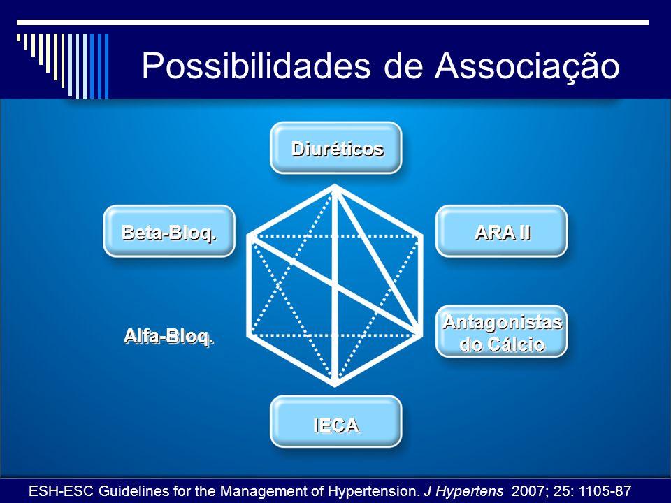 Possibilidades de Associação