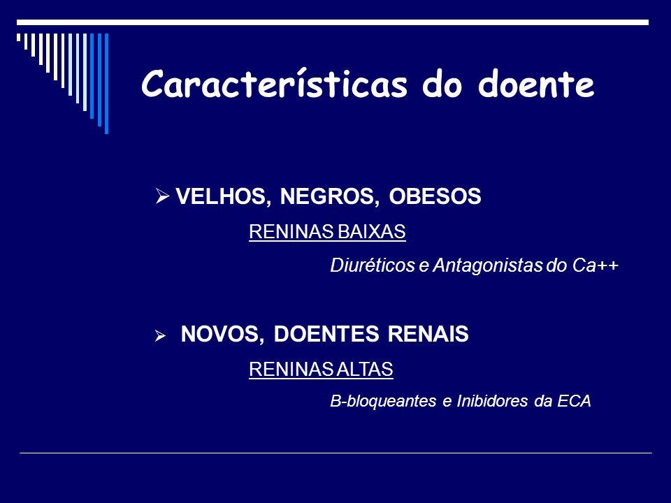 Características do doente