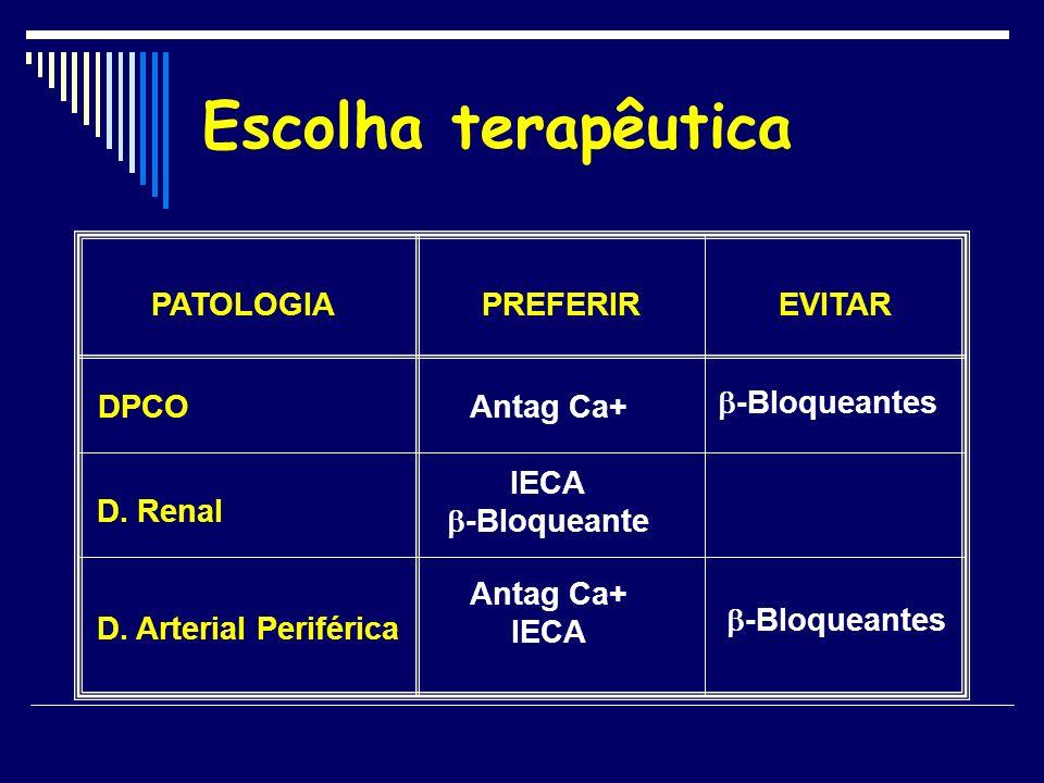 Escolha terapêutica - PATOLOGIA PREFERIR EVITAR DPCO Antag Ca+
