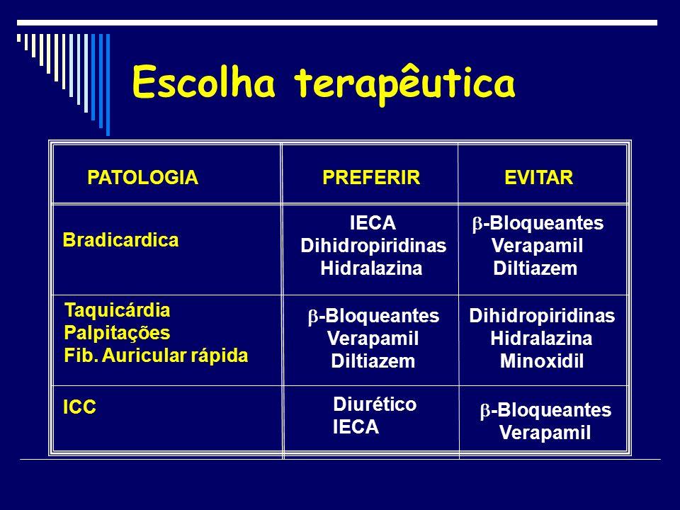 Escolha terapêutica PATOLOGIA PREFERIR EVITAR IECA Dihidropiridinas