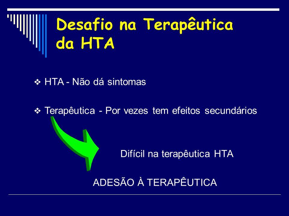 Desafio na Terapêutica da HTA