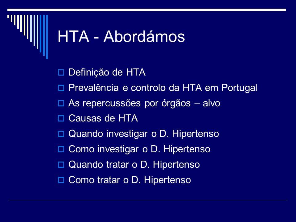 HTA - Abordámos Definição de HTA