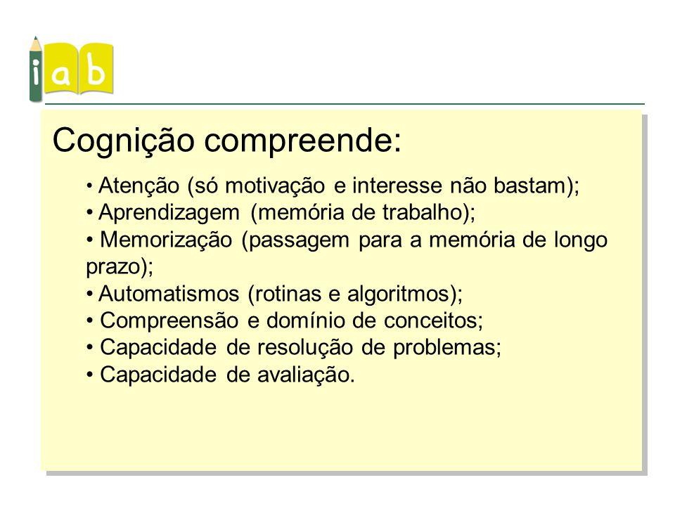 Cognição compreende: Aprendizagem (memória de trabalho);