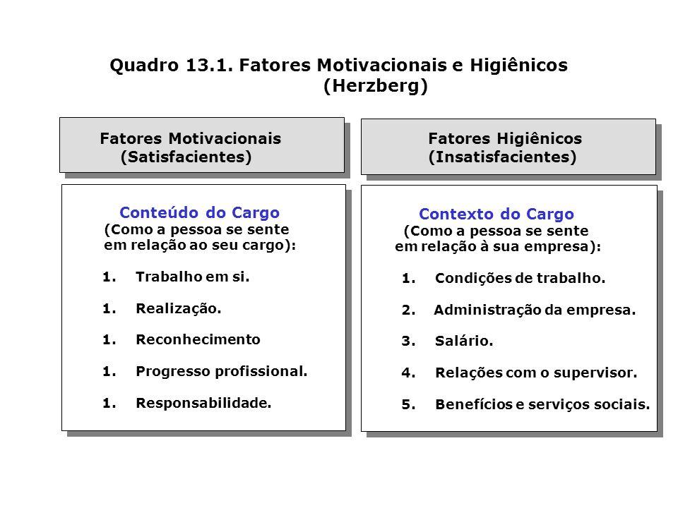 Quadro 13.1. Fatores Motivacionais e Higiênicos (Herzberg)