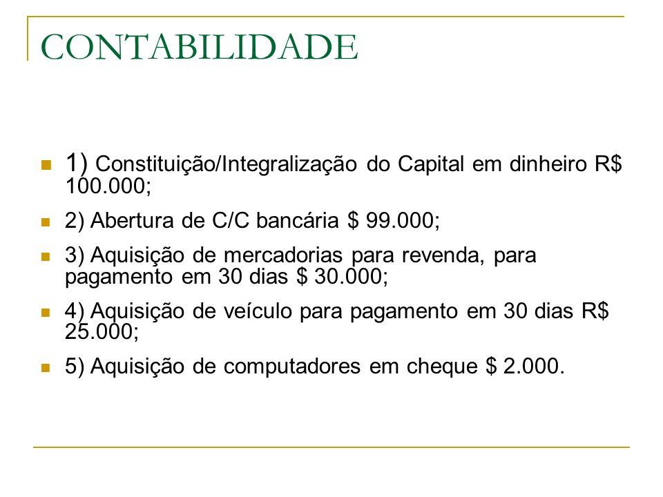 CONTABILIDADE 1) Constituição/Integralização do Capital em dinheiro R$ 100.000; 2) Abertura de C/C bancária $ 99.000;