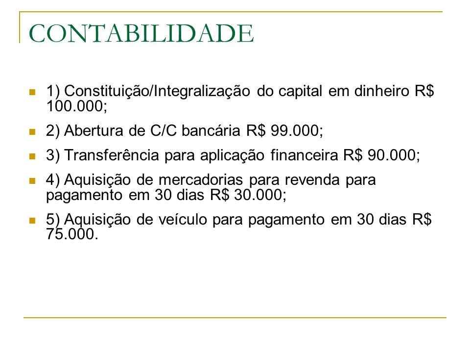 CONTABILIDADE 1) Constituição/Integralização do capital em dinheiro R$ 100.000; 2) Abertura de C/C bancária R$ 99.000;