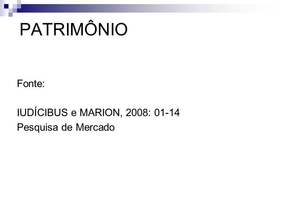 PATRIMÔNIO Fonte: IUDÍCIBUS e MARION, 2008: 01-14 Pesquisa de Mercado