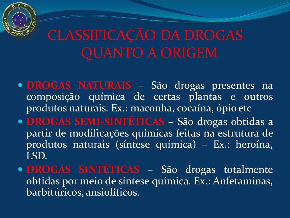 CLASSIFICAÇÃO DA DROGAS QUANTO A ORIGEM