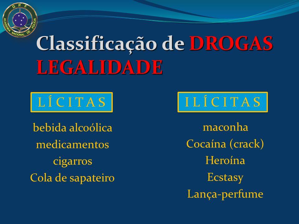 Classificação de DROGAS LEGALIDADE