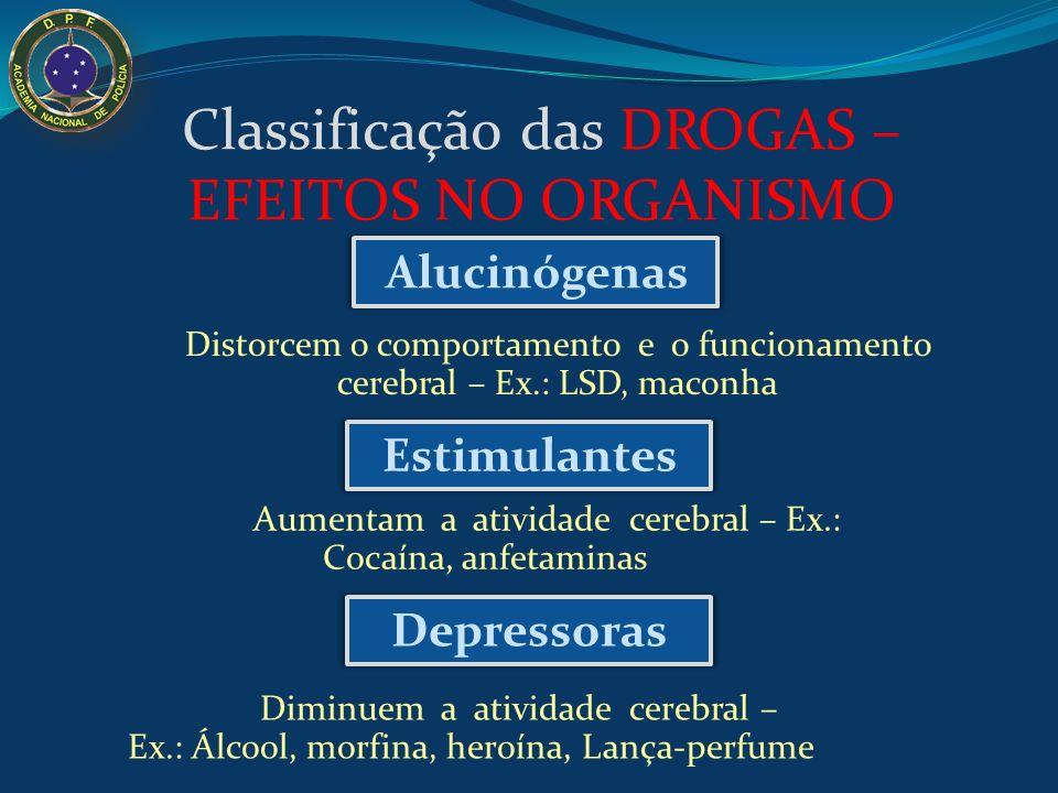 Classificação das DROGAS – EFEITOS NO ORGANISMO