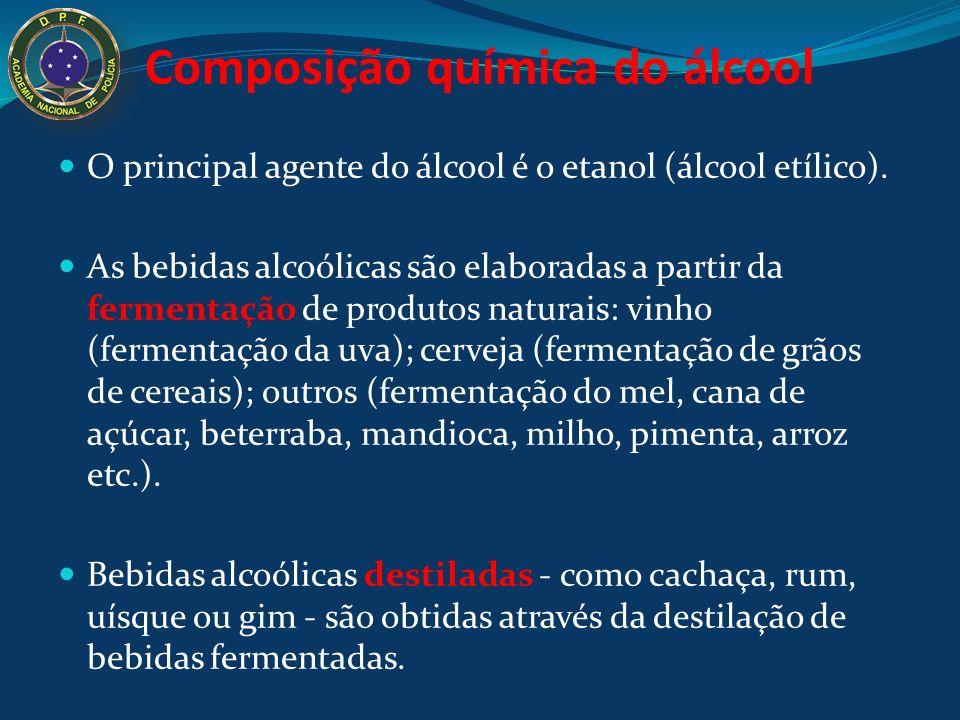 Composição química do álcool