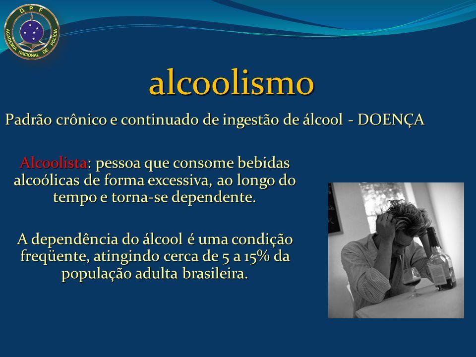 alcoolismo Padrão crônico e continuado de ingestão de álcool - DOENÇA
