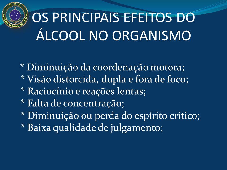 OS PRINCIPAIS EFEITOS DO ÁLCOOL NO ORGANISMO