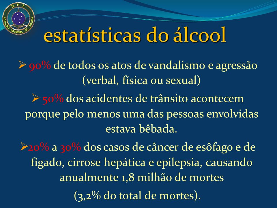 estatísticas do álcool