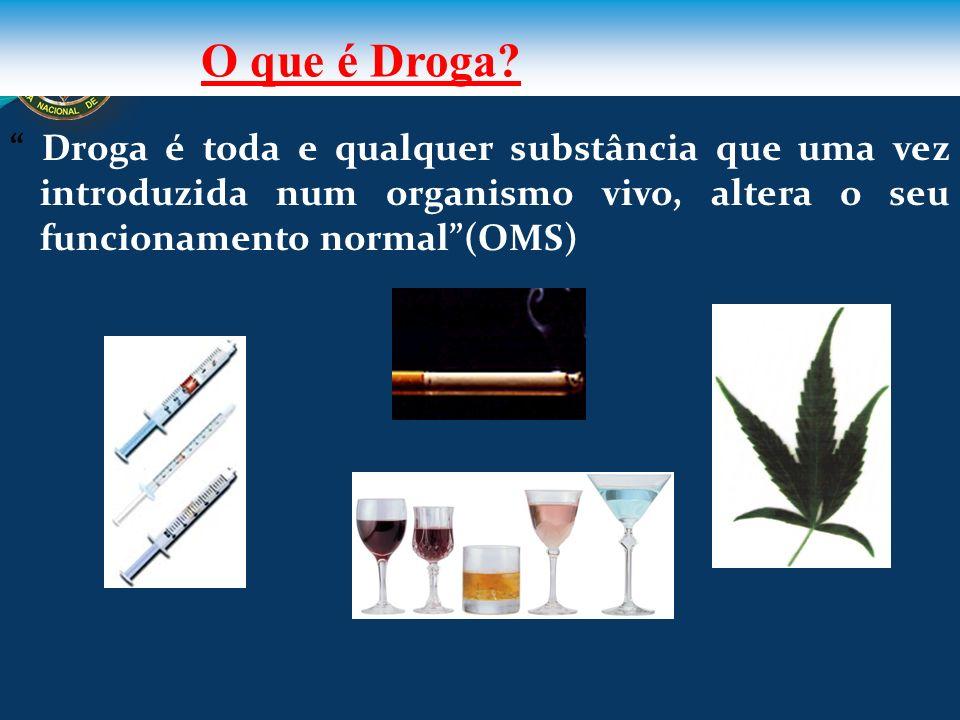 O que é Droga.