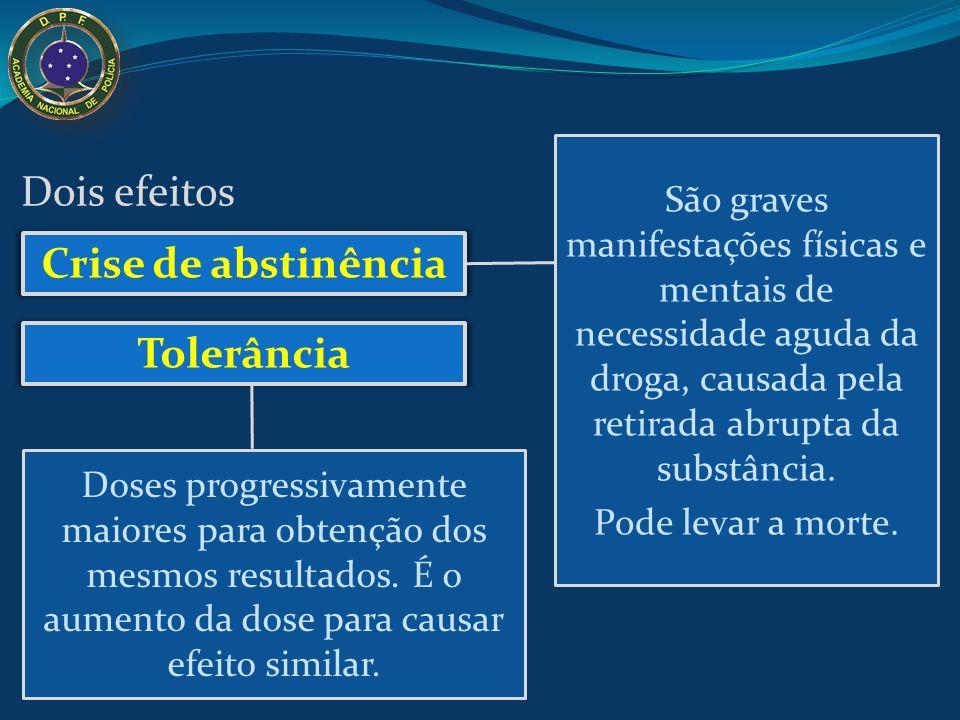 Crise de abstinência Tolerância