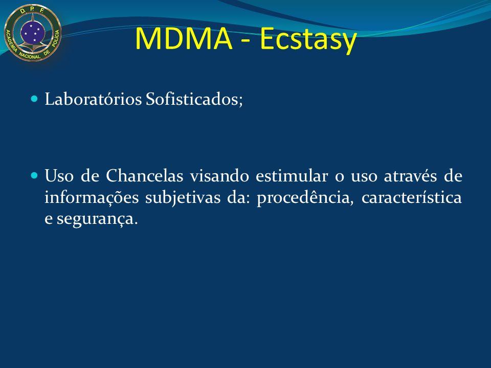 MDMA - Ecstasy Laboratórios Sofisticados;