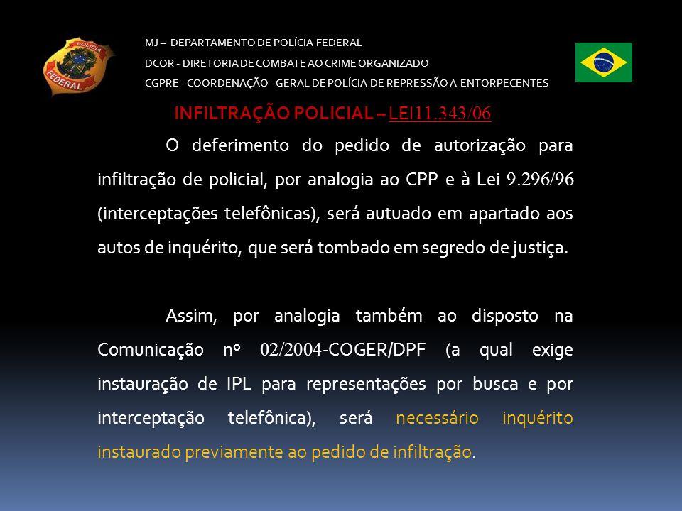 INFILTRAÇÃO POLICIAL – LEI11.343/06