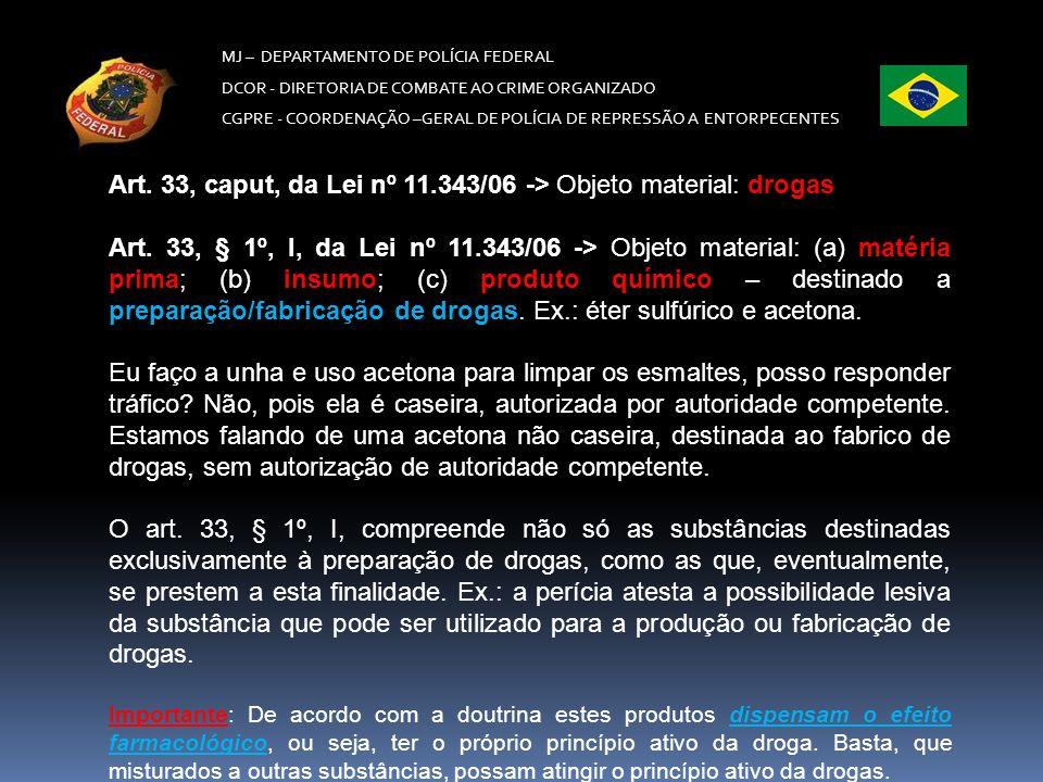Art. 33, caput, da Lei nº 11.343/06 -> Objeto material: drogas