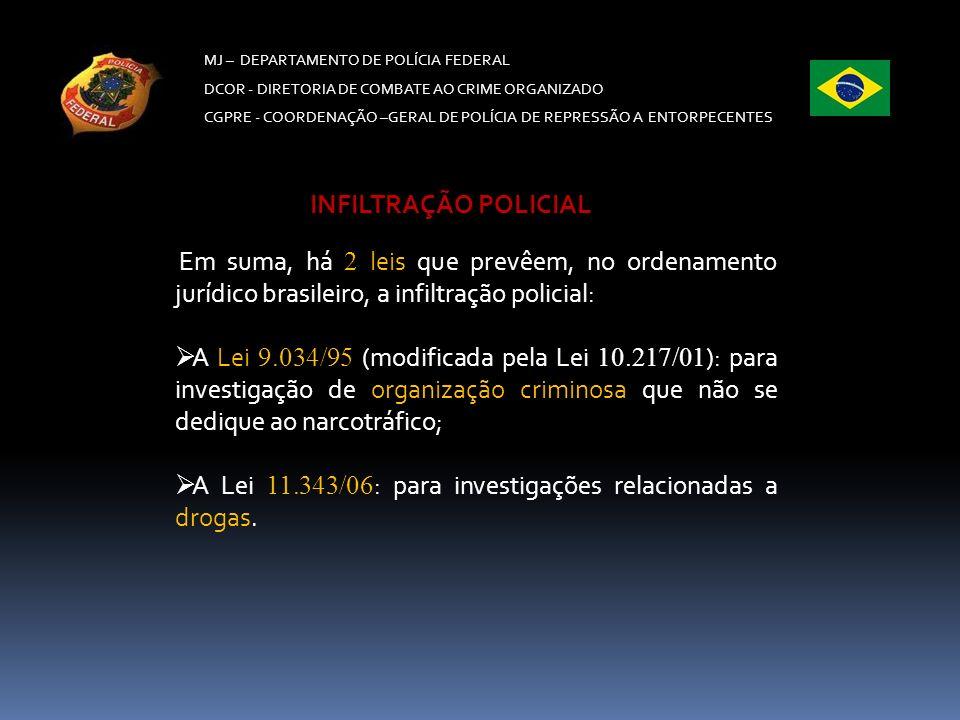 A Lei 11.343/06: para investigações relacionadas a drogas.