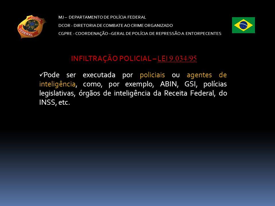 INFILTRAÇÃO POLICIAL – LEI 9.034/95