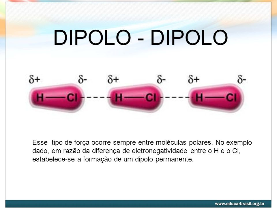 DIPOLO - DIPOLO