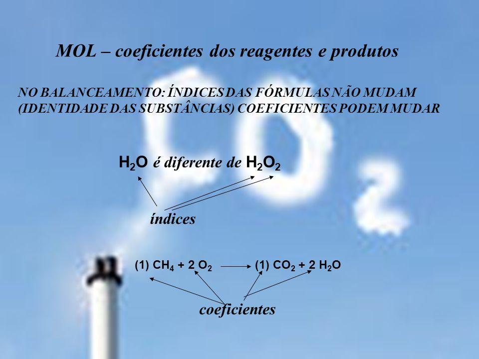 MOL – coeficientes dos reagentes e produtos