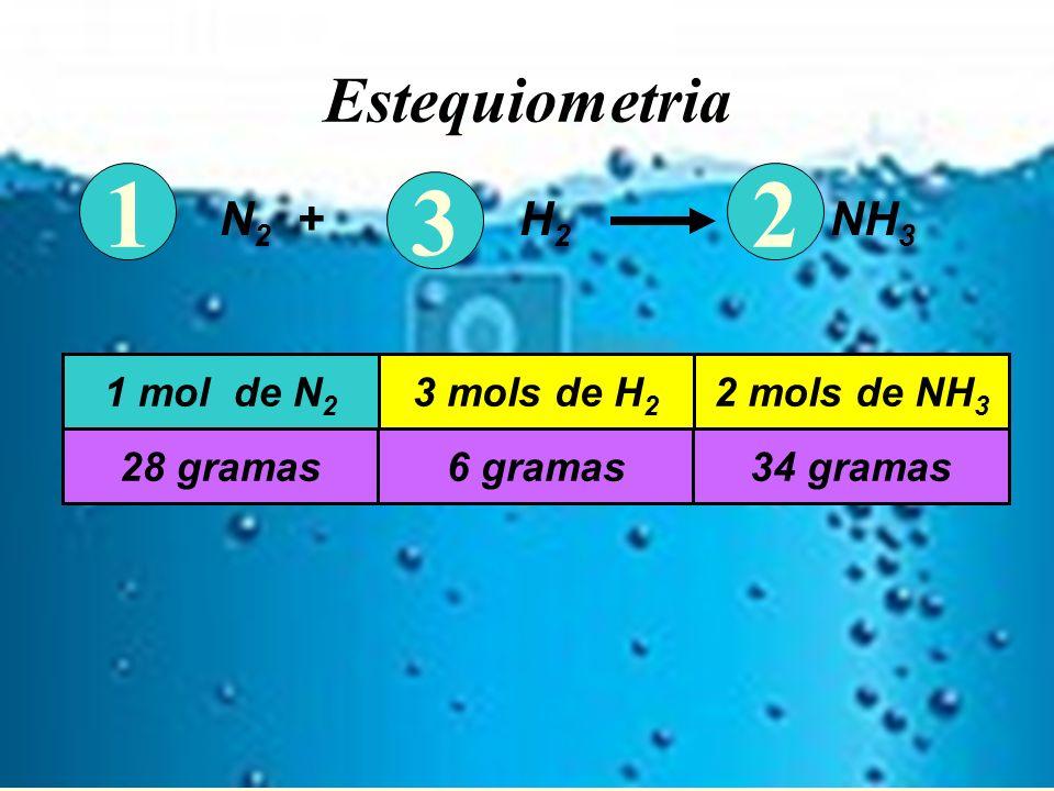 1 2 3 Estequiometria N2 + H2 NH3 1 mol de N2 3 mols de H2