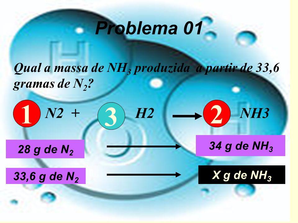 Problema 01 Qual a massa de NH3 produzida a partir de 33,6 gramas de N2 1. 2. N2 + H2 NH3.