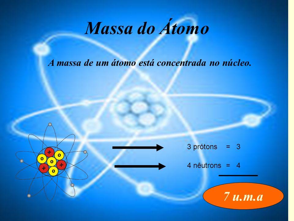 Massa do Átomo 7 u.m.a A massa de um átomo está concentrada no núcleo.