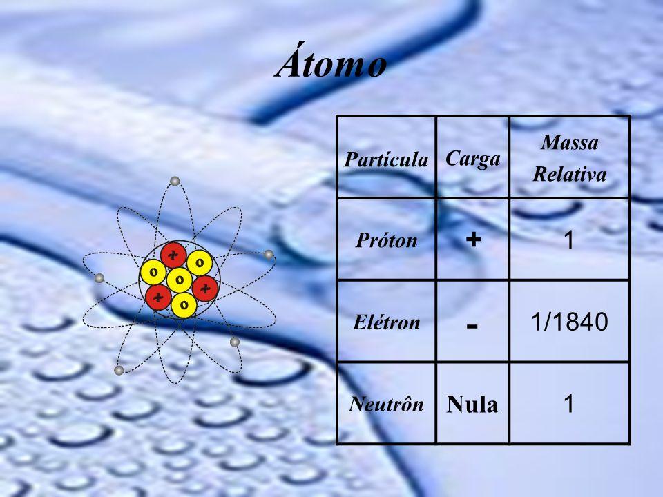 Átomo - + 1 1/1840 Nula Massa Partícula Carga Relativa Próton Elétron