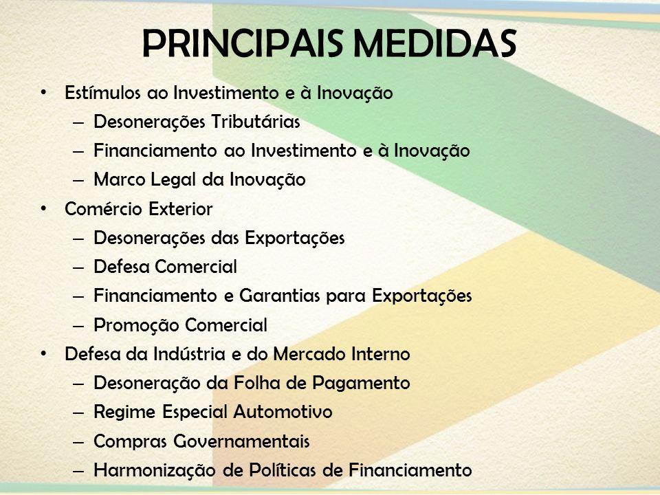 PRINCIPAIS MEDIDAS Estímulos ao Investimento e à Inovação