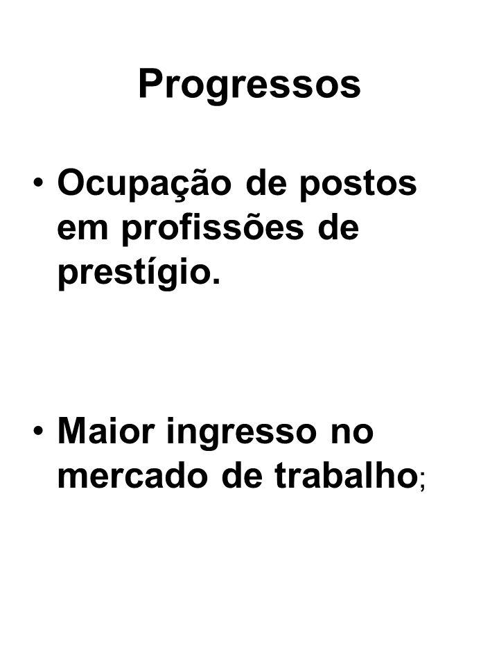 Progressos Ocupação de postos em profissões de prestígio.