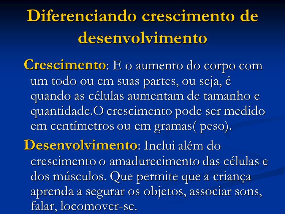 Diferenciando crescimento de desenvolvimento