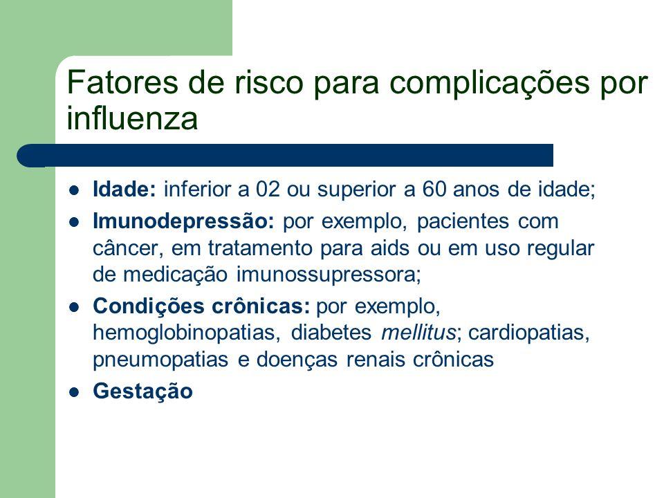 Fatores de risco para complicações por influenza