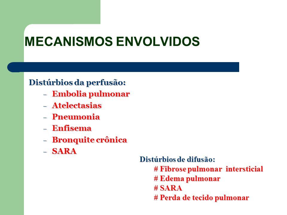 MECANISMOS ENVOLVIDOS