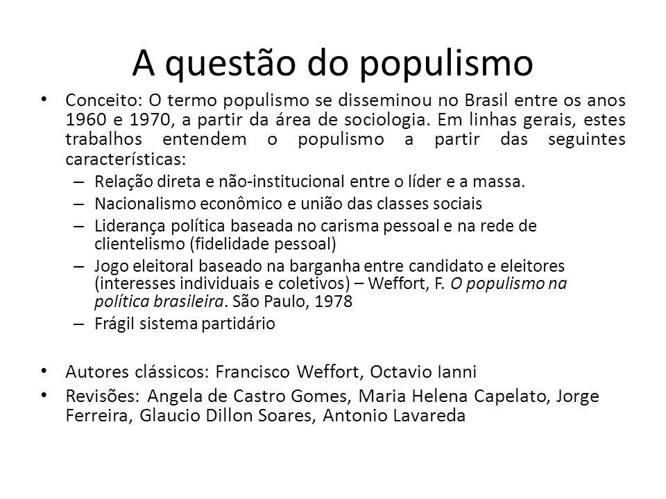 A questão do populismo