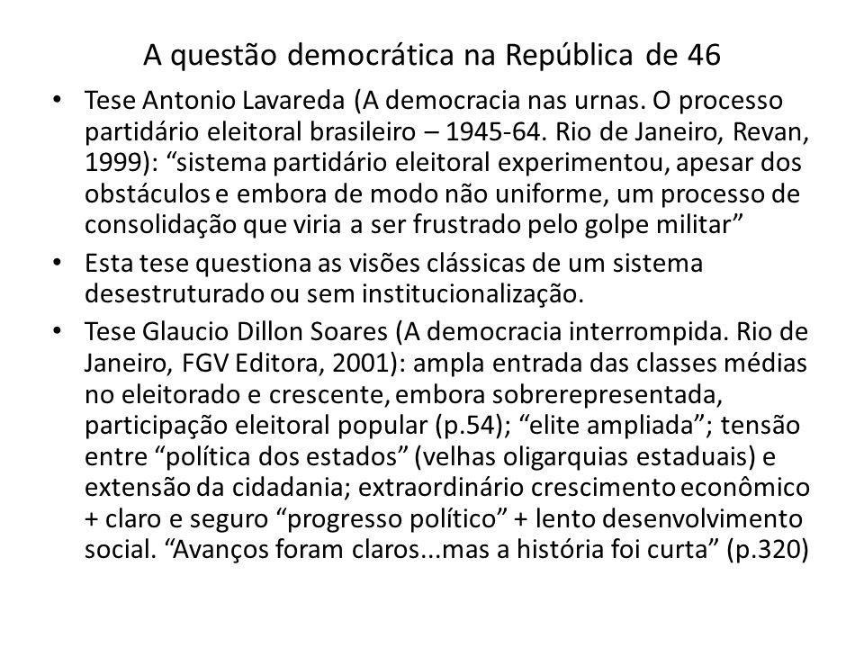 A questão democrática na República de 46