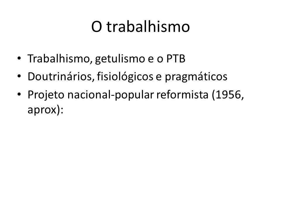 O trabalhismo Trabalhismo, getulismo e o PTB