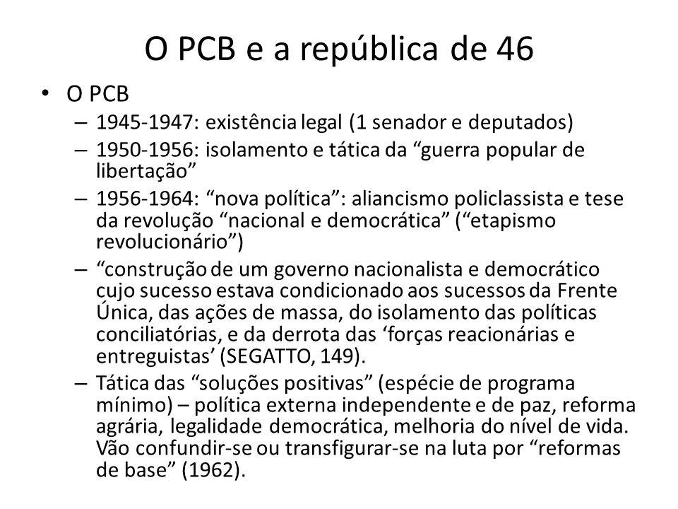 O PCB e a república de 46 O PCB