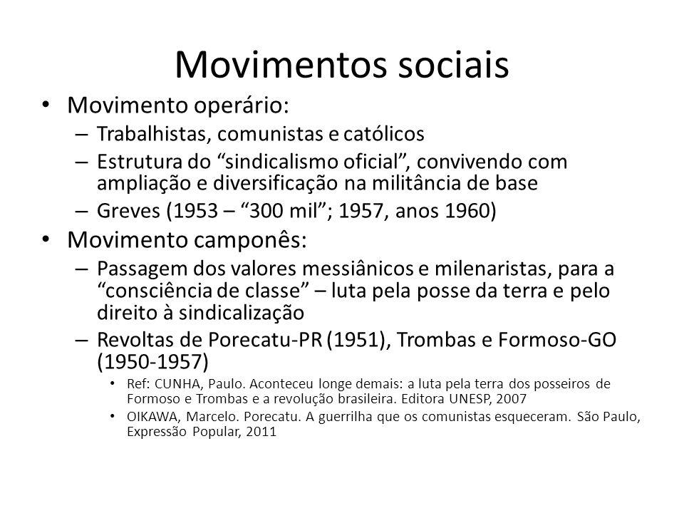 Movimentos sociais Movimento operário: Movimento camponês: