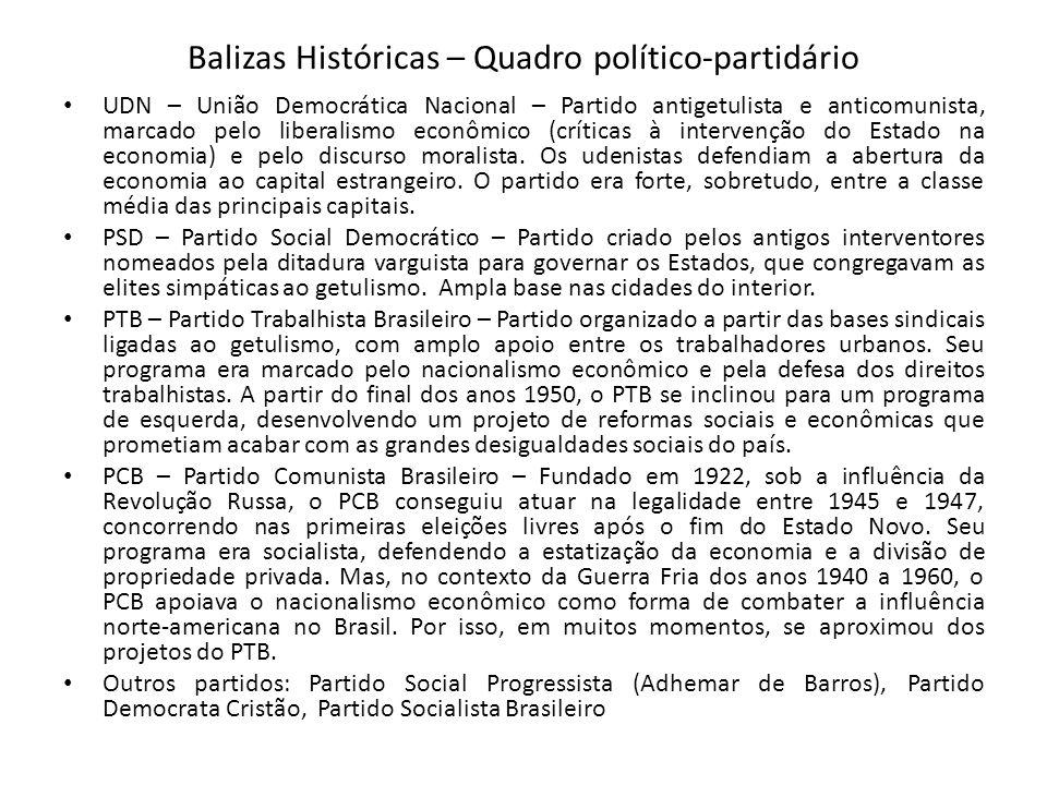 Balizas Históricas – Quadro político-partidário