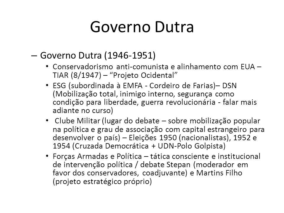 Governo Dutra Governo Dutra (1946-1951)