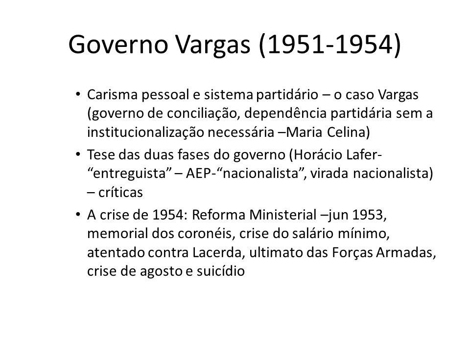 Governo Vargas (1951-1954)