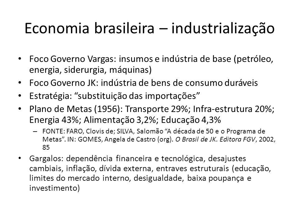 Economia brasileira – industrialização
