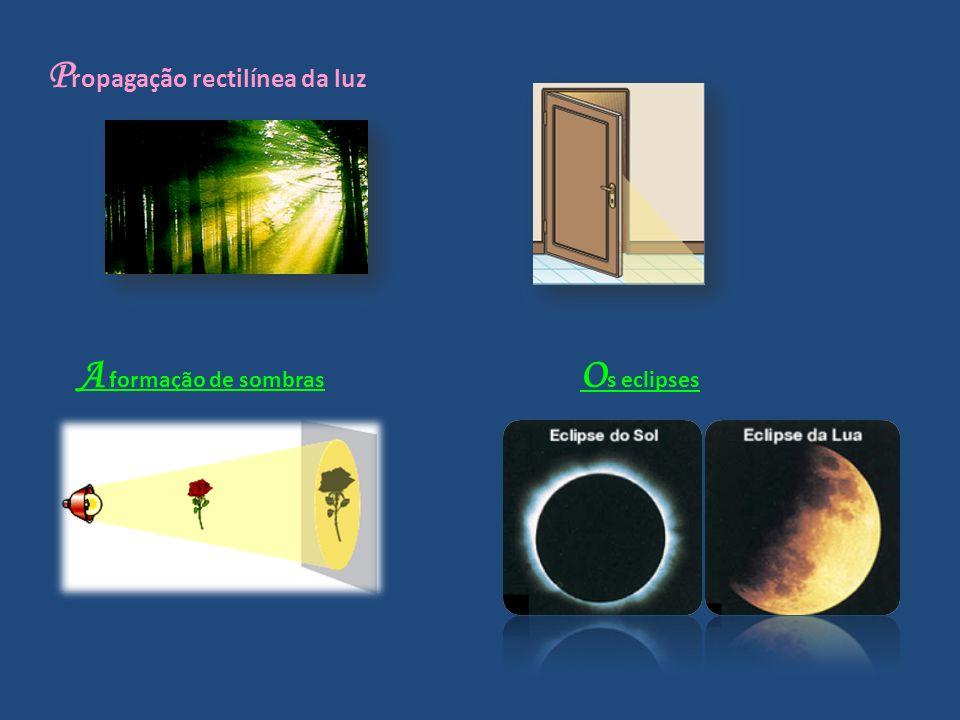 Propagação rectilínea da luz