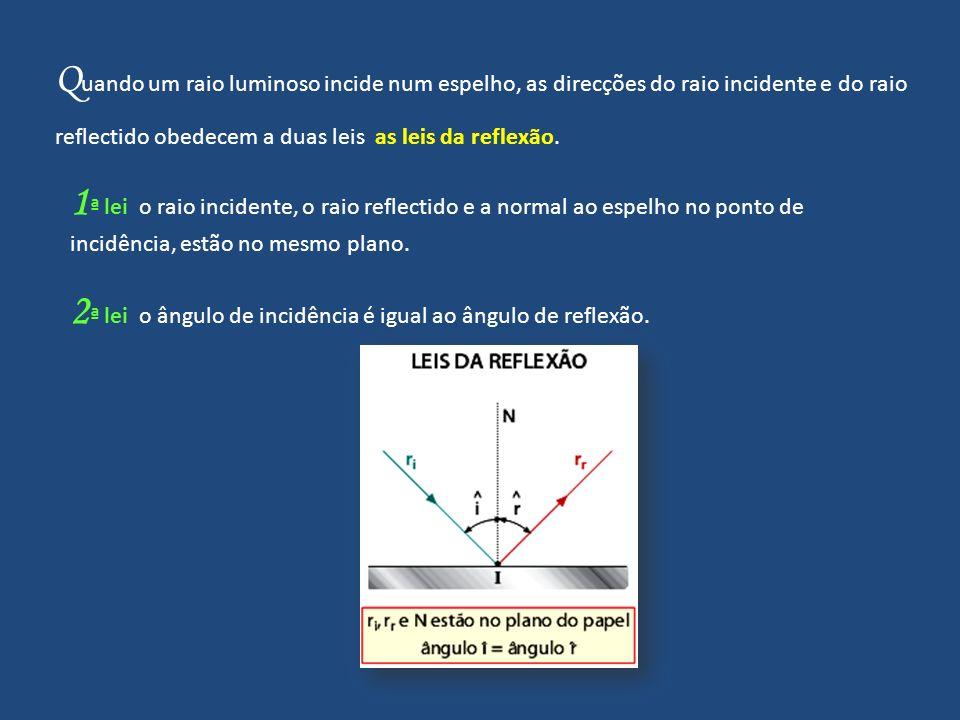 Quando um raio luminoso incide num espelho, as direcções do raio incidente e do raio reflectido obedecem a duas leis  as leis da reflexão.