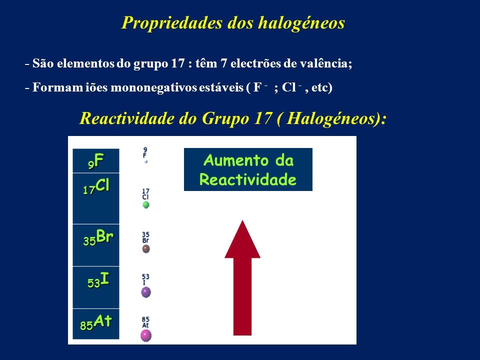Propriedades dos halogéneos
