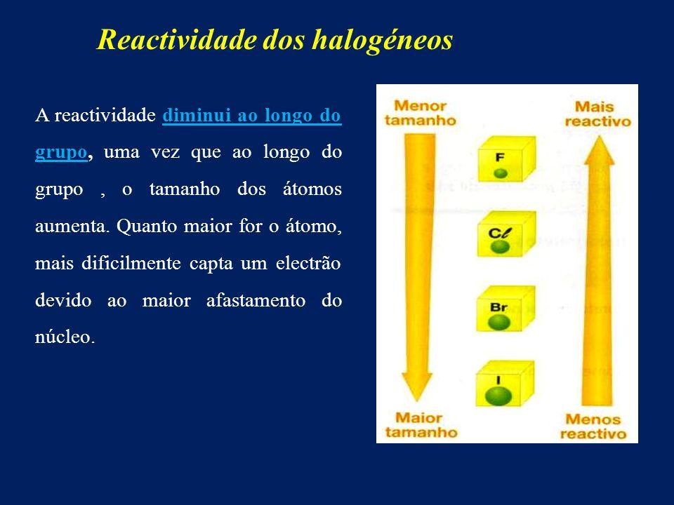 Reactividade dos halogéneos